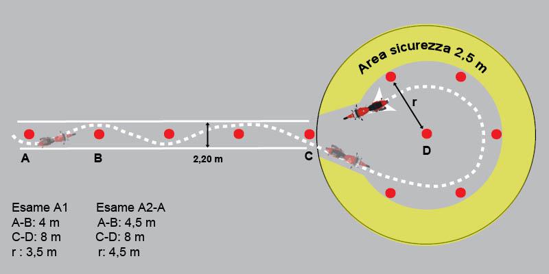 esame-moto-percorso-1