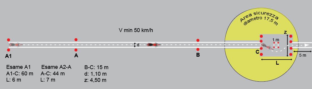 esame-moto-percorso-3