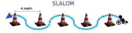 Pista-Esame-ciclomotore-slalom